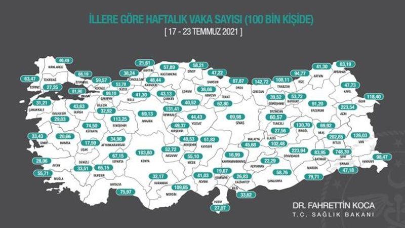 İllere Göre Haftalık Koronavirüs Haritası